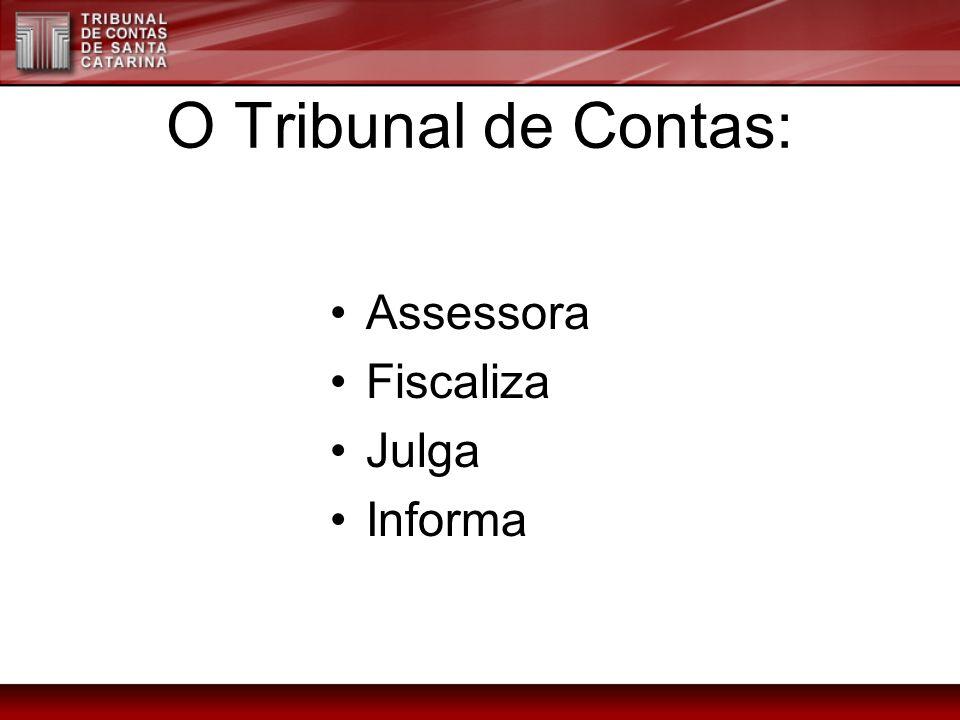 Tipos e Formas de Controle CONTROLE ADMINISTRATIVO PARLAMENTAR JUDICIAL SOCIAL
