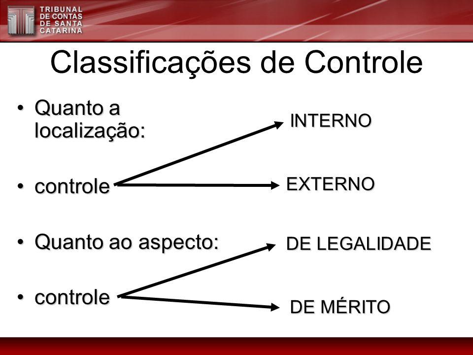 Classificações de Controle Quanto a localização:Quanto a localização: controlecontrole Quanto ao aspecto:Quanto ao aspecto: controlecontrole INTERNO E