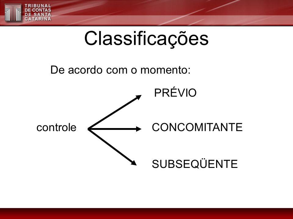Classificações De acordo com o momento: controle PRÉVIO CONCOMITANTE SUBSEQÜENTE