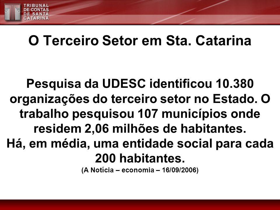 O Terceiro Setor em Sta. Catarina Pesquisa da UDESC identificou 10.380 organizações do terceiro setor no Estado. O trabalho pesquisou 107 municípios o