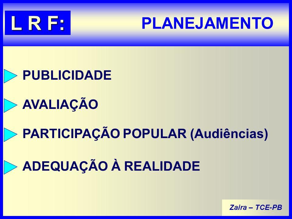 Zaira – TCE-PB PLANEJAMENTO L R F: PUBLICIDADE AVALIAÇÃO PARTICIPAÇÃO POPULAR (Audiências) ADEQUAÇÃO À REALIDADE