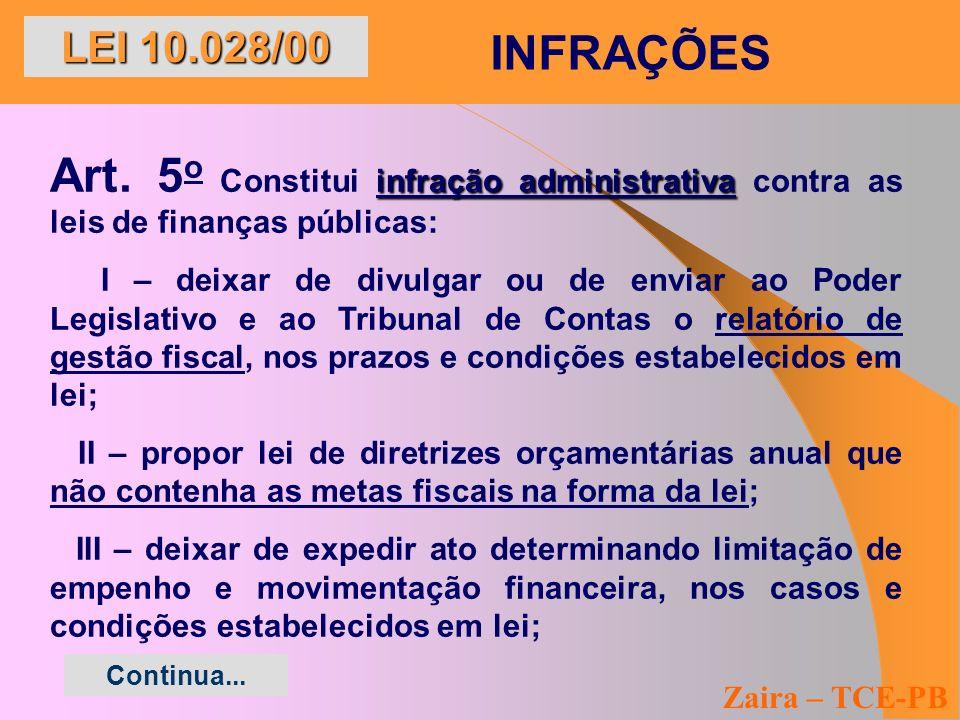 Zaira – TCE-PB INFRAÇÕES LEI 10.028/00 infração administrativa Art.