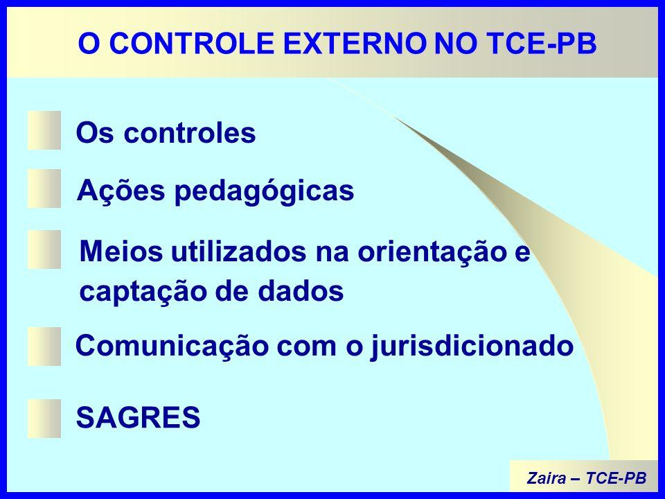 Zaira – TCE-PB O CONTROLE EXTERNO NO TCE-PB Os controles Ações pedagógicas Meios utilizados na orientação e captação de dados Comunicação com o jurisdicionado SAGRES