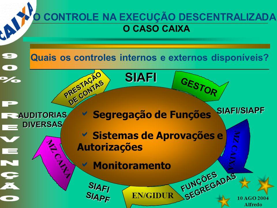 10 AGO 2004 Alfredo GESTOR MZ CAIXA EN/GIDUR MZ CAIXA PRESTAÇÃO DE CONTAS Quais os controles internos e externos disponíveis? O CONTROLE NA EXECUÇÃO D