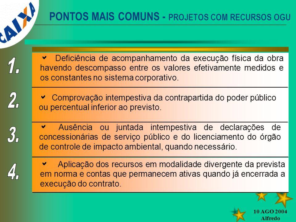 10 AGO 2004 Alfredo PONTOS MAIS COMUNS - PROJETOS COM RECURSOS OGU Deficiência de acompanhamento da execução física da obra havendo descompasso entre