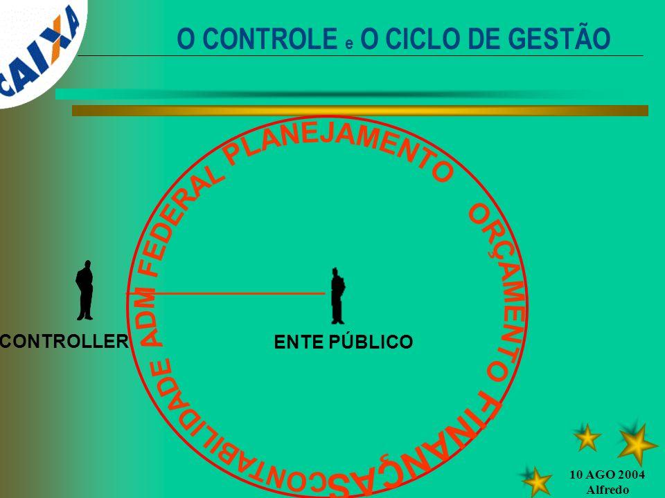 10 AGO 2004 Alfredo O CONTROLE e O CICLO DE GESTÃO CONTROLLER ENTE PÚBLICO