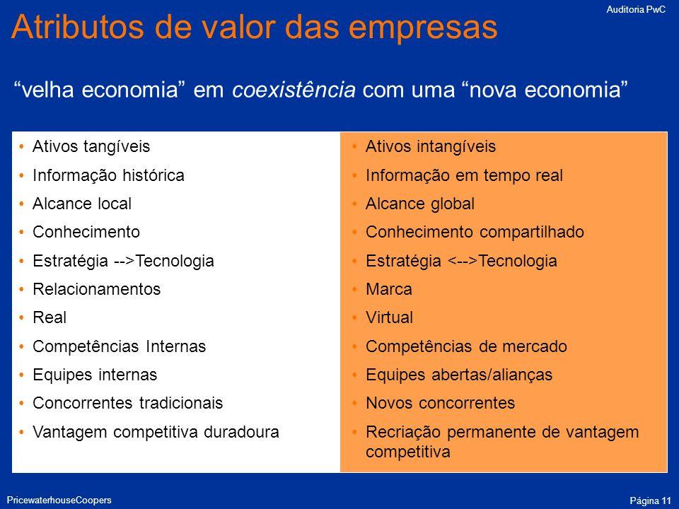 Auditoria PwC PricewaterhouseCoopers Página 11 Atributos de valor das empresas velha economia em coexistência com uma nova economia Ativos tangíveis I