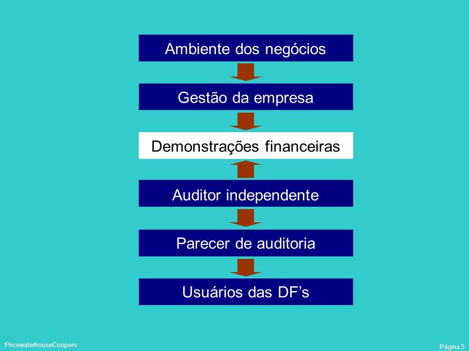 PricewaterhouseCoopers Página 5 Ambiente dos negócios Gestão da empresa Demonstrações financeiras Auditor independente Parecer de auditoria Usuários d