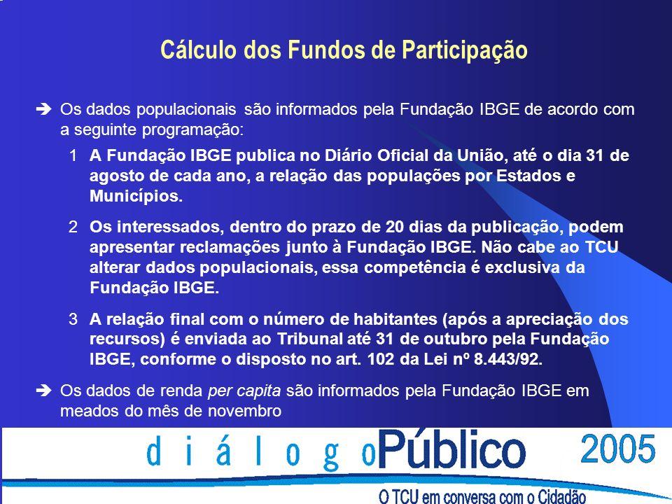 Cálculo dos Fundos de Participação èOs dados populacionais são informados pela Fundação IBGE de acordo com a seguinte programação: 1A Fundação IBGE pu