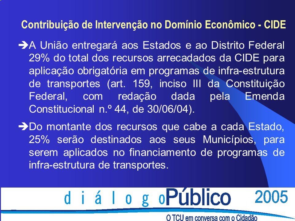 Contribuição de Intervenção no Domínio Econômico - CIDE èA União entregará aos Estados e ao Distrito Federal 29% do total dos recursos arrecadados da CIDE para aplicação obrigatória em programas de infra-estrutura de transportes (art.