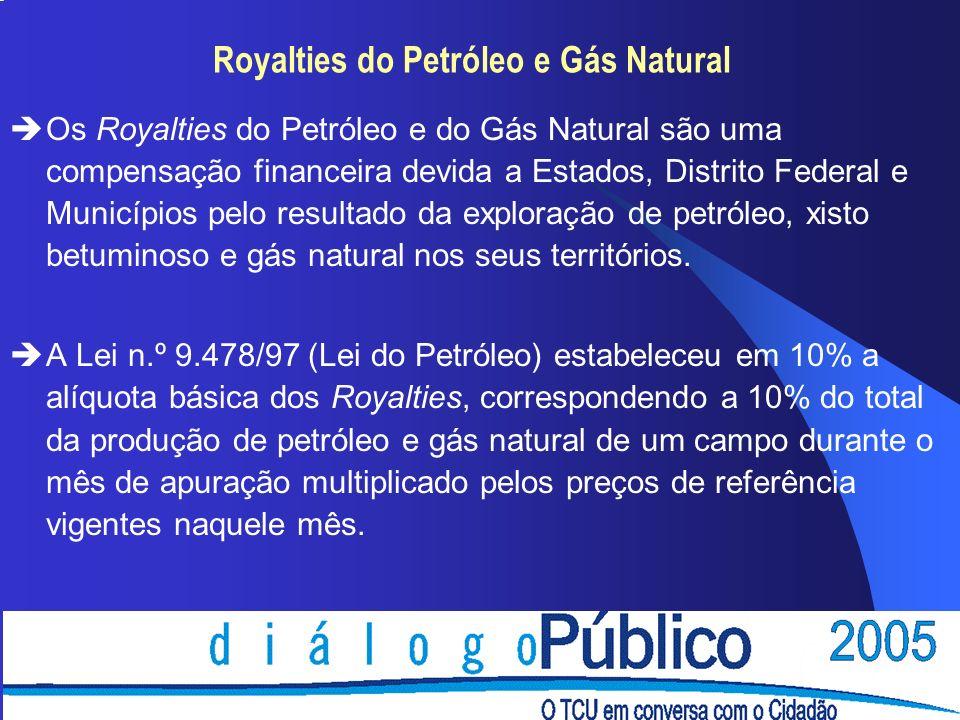 Royalties do Petróleo e Gás Natural èOs Royalties do Petróleo e do Gás Natural são uma compensação financeira devida a Estados, Distrito Federal e Mun