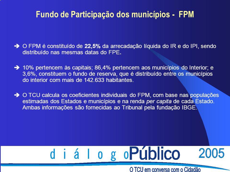 Fundo de Participação dos municípios - FPM èO FPM é constituído de 22,5% da arrecadação líquida do IR e do IPI, sendo distribuído nas mesmas datas do