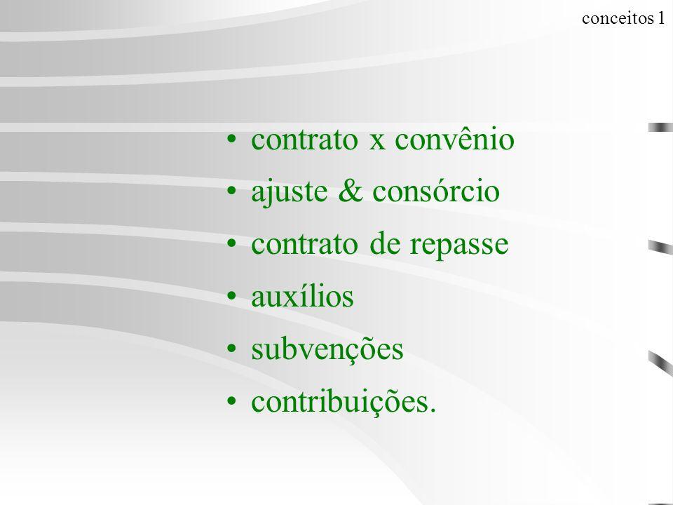 contrato x convênio ajuste & consórcio contrato de repasse auxílios subvenções contribuições.