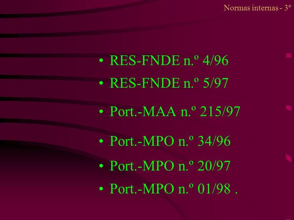 RES-FNDE n.º 4/96 RES-FNDE n.º 5/97 Port.-MAA n.º 215/97 Port.-MPO n.º 34/96 Port.-MPO n.º 20/97 Port.-MPO n.º 01/98. Normas internas - 3º