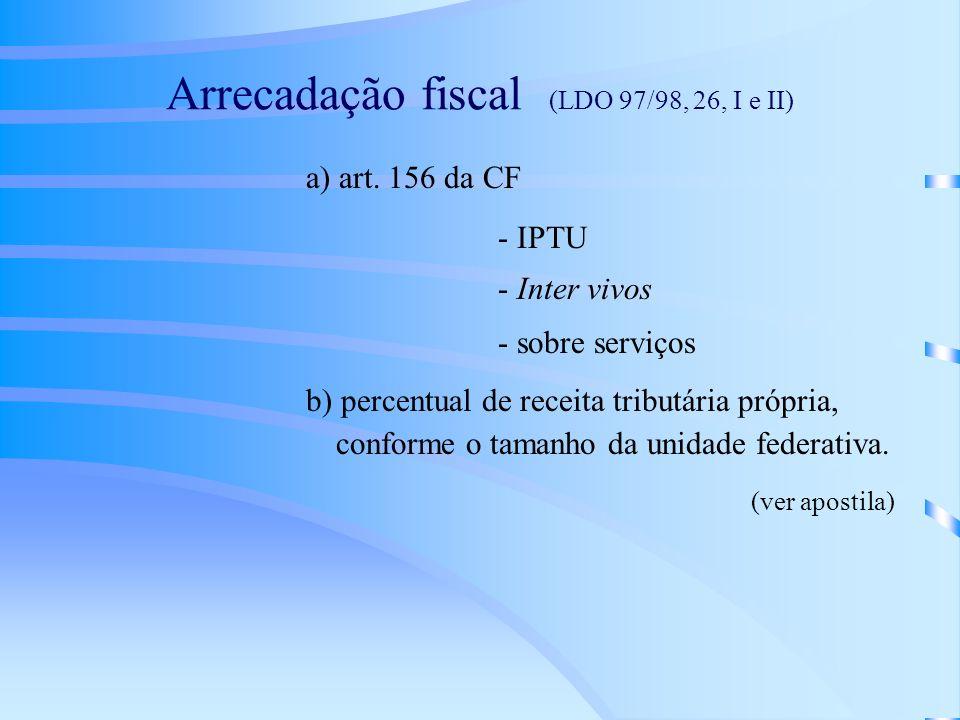 Arrecadação fiscal (LDO 97/98, 26, I e II) a) art. 156 da CF - IPTU - Inter vivos - sobre serviços b) percentual de receita tributária própria, confor