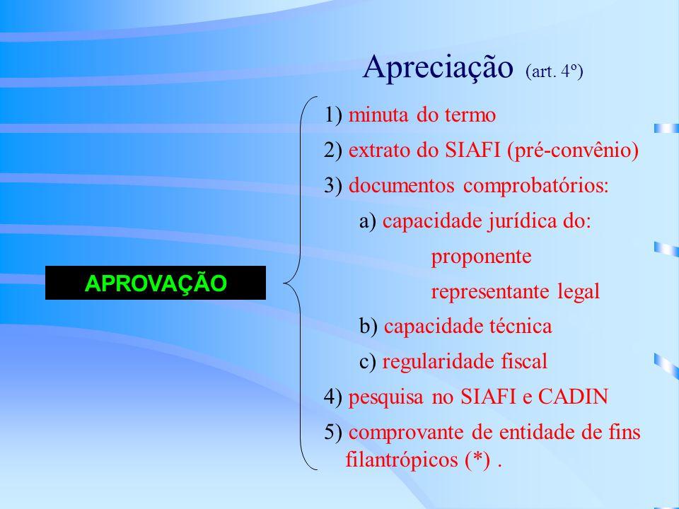 Apreciação (art. 4º) 1) minuta do termo 2) extrato do SIAFI (pré-convênio) 3) documentos comprobatórios: a) capacidade jurídica do: proponente represe