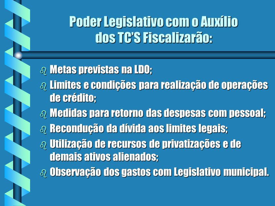 Poder Legislativo com o Auxílio dos TCS Fiscalizarão: b Metas previstas na LDO; b Limites e condições para realização de operações de crédito; b Medid