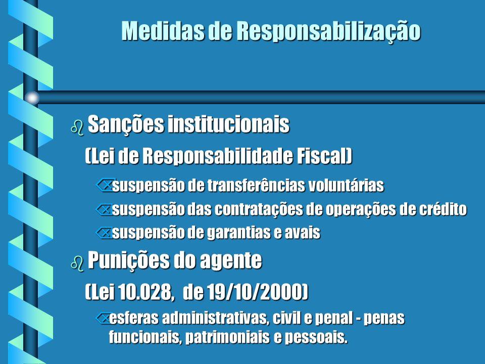 Medidas de Responsabilização b Sanções institucionais (Lei de Responsabilidade Fiscal) (Lei de Responsabilidade Fiscal) Õ suspensão de transferências