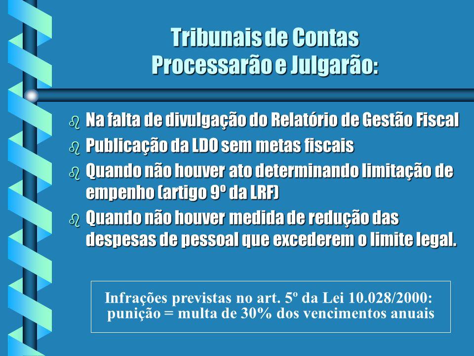 Tribunais de Contas Processarão e Julgarão: b Na falta de divulgação do Relatório de Gestão Fiscal b Publicação da LDO sem metas fiscais b Quando não