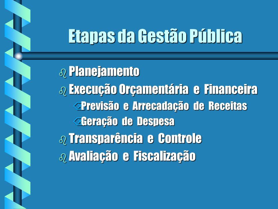 Etapas da Gestão Pública b Planejamento b Execução Orçamentária e Financeira ÕPrevisão e Arrecadação de Receitas ÕGeração de Despesa b Transparência e Controle b Avaliação e Fiscalização