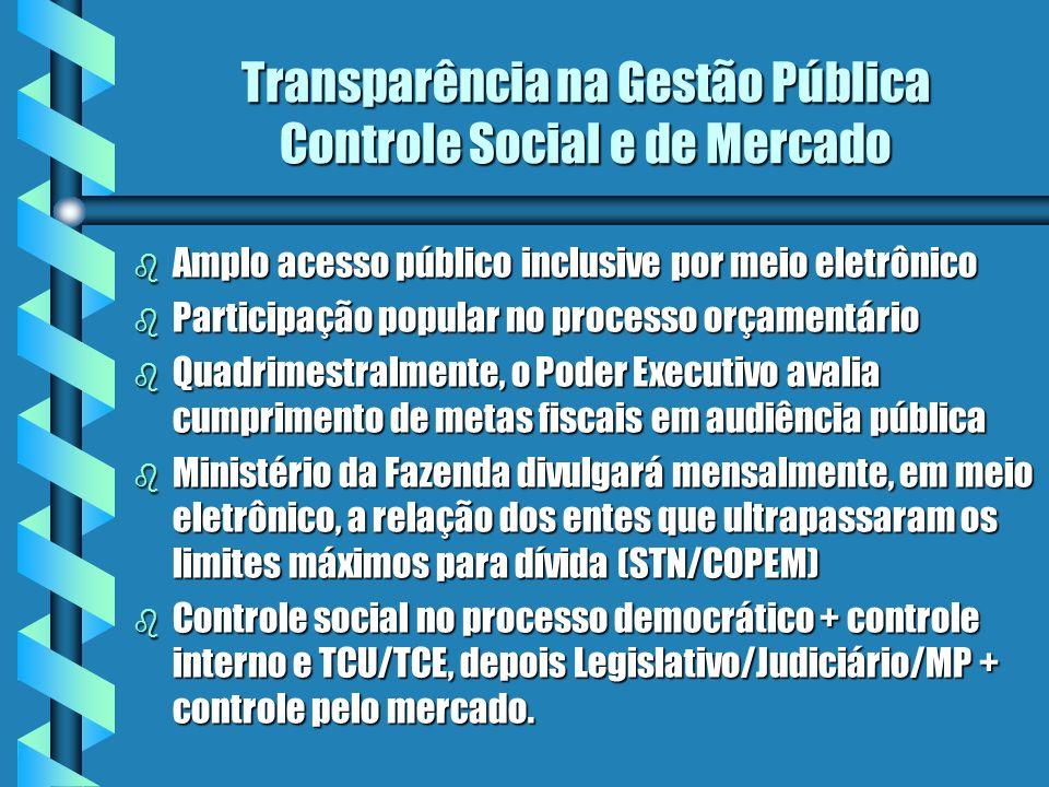 Transparência na Gestão Pública Controle Social e de Mercado b Amplo acesso público inclusive por meio eletrônico b Participação popular no processo o