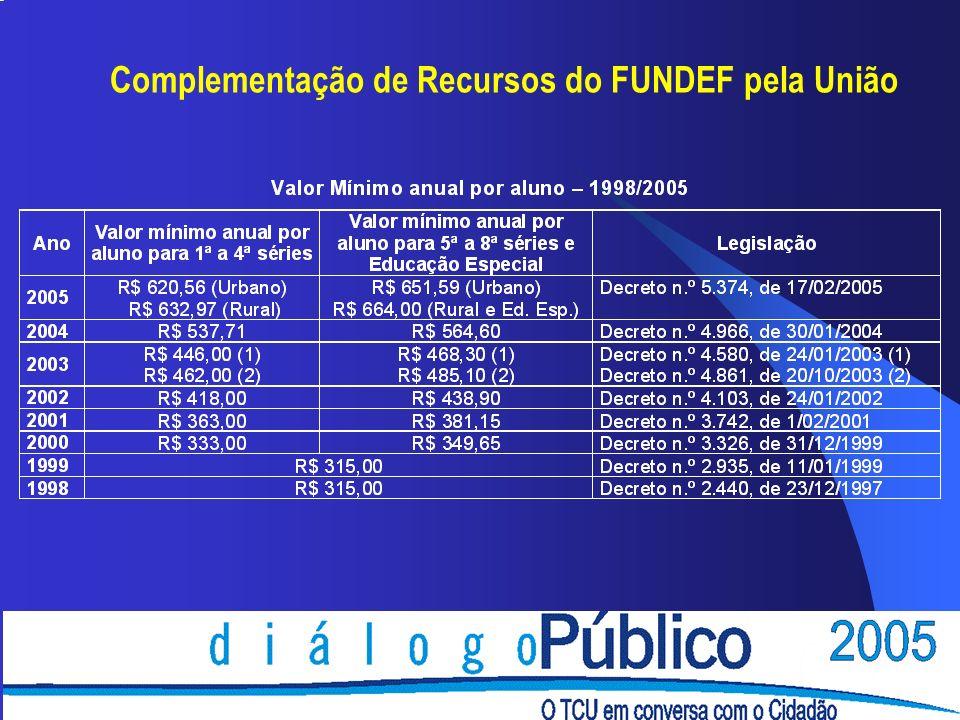 Complementação de Recursos do FUNDEF pela União
