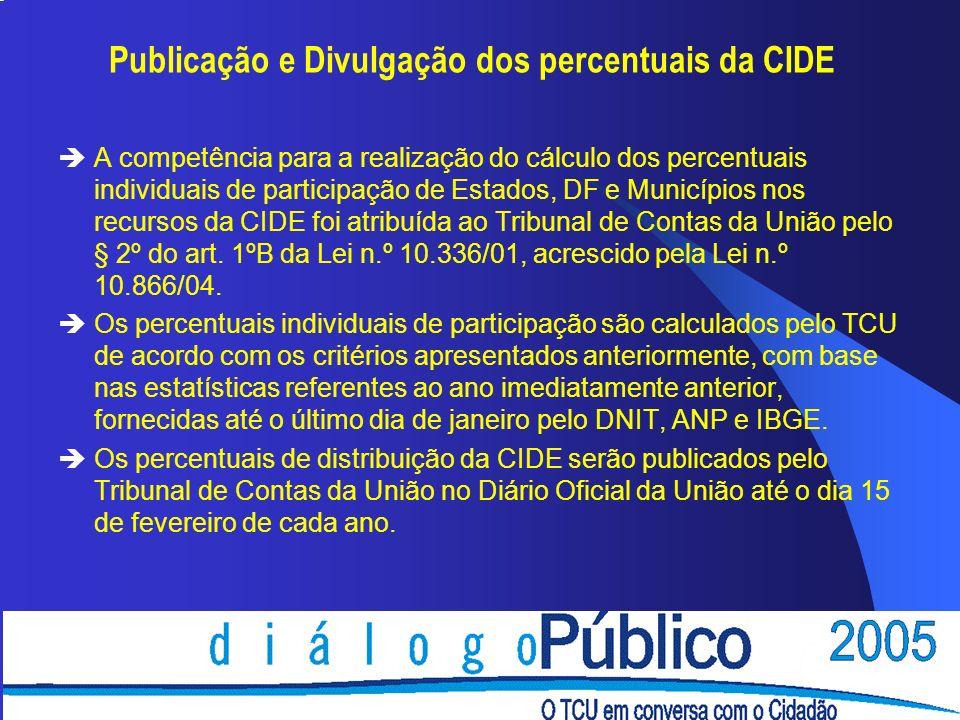 Publicação e Divulgação dos percentuais da CIDE èA competência para a realização do cálculo dos percentuais individuais de participação de Estados, DF