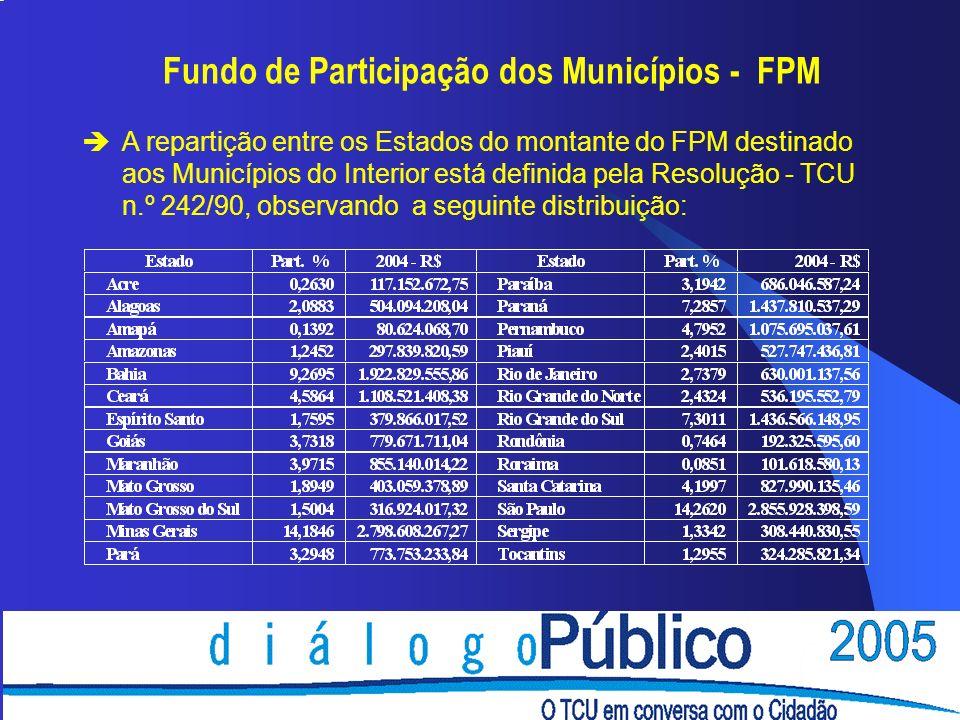 èA repartição entre os Estados do montante do FPM destinado aos Municípios do Interior está definida pela Resolução - TCU n.º 242/90, observando a seg