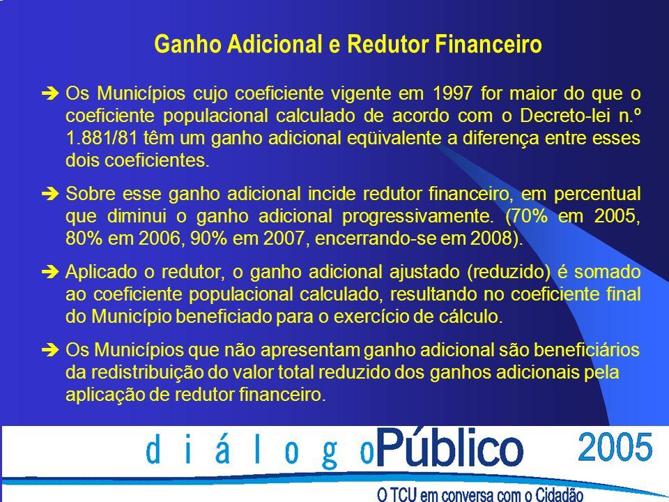 Ganho Adicional e Redutor Financeiro èOs Municípios cujo coeficiente vigente em 1997 for maior do que o coeficiente populacional calculado de acordo c