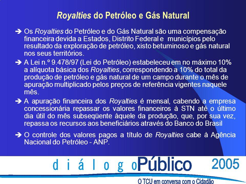 Royalties do Petróleo e Gás Natural èOs Royalties do Petróleo e do Gás Natural são uma compensação financeira devida a Estados, Distrito Federal e municípios pelo resultado da exploração de petróleo, xisto betuminoso e gás natural nos seus territórios.