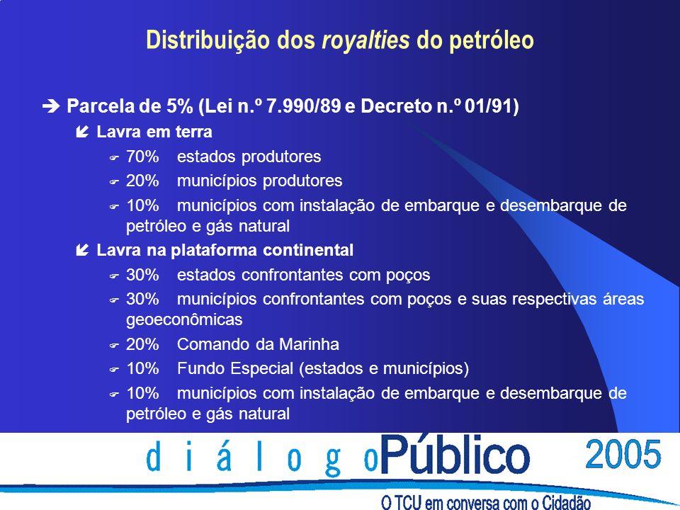 Distribuição dos royalties do petróleo èParcela de 5% (Lei n.º 7.990/89 e Decreto n.º 01/91) íLavra em terra F 70%estados produtores F 20%municípios produtores F 10%municípios com instalação de embarque e desembarque de petróleo e gás natural íLavra na plataforma continental F 30%estados confrontantes com poços F 30%municípios confrontantes com poços e suas respectivas áreas geoeconômicas F 20%Comando da Marinha F 10%Fundo Especial (estados e municípios) F 10%municípios com instalação de embarque e desembarque de petróleo e gás natural
