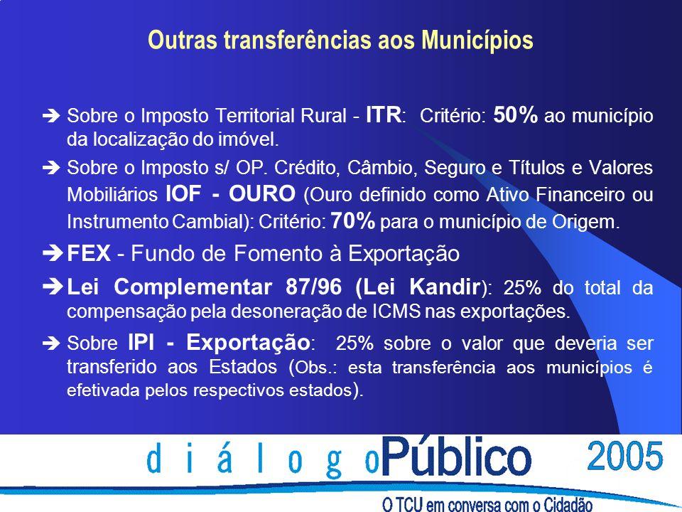 Outras transferências aos Municípios èSobre o Imposto Territorial Rural - ITR : Critério: 50% ao município da localização do imóvel.