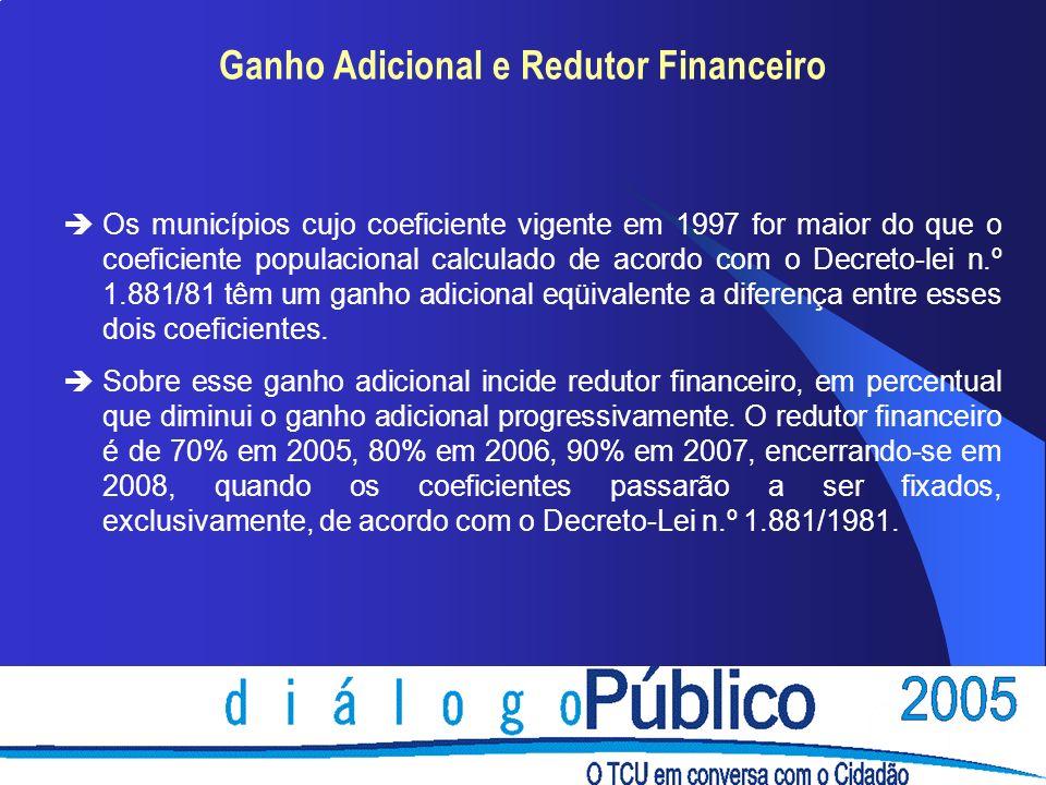 èAplicado o redutor, o ganho adicional ajustado (reduzido) é somado ao coeficiente populacional calculado, resultando no coeficiente final do município beneficiado para o exercício de cálculo.
