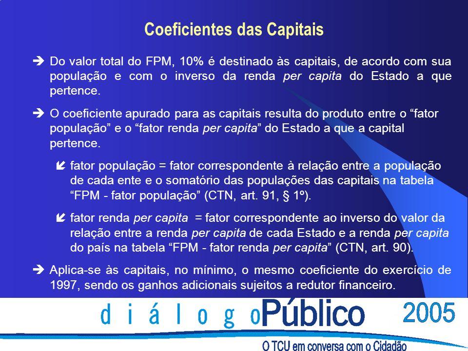 Coeficientes das Capitais èDo valor total do FPM, 10% é destinado às capitais, de acordo com sua população e com o inverso da renda per capita do Estado a que pertence.