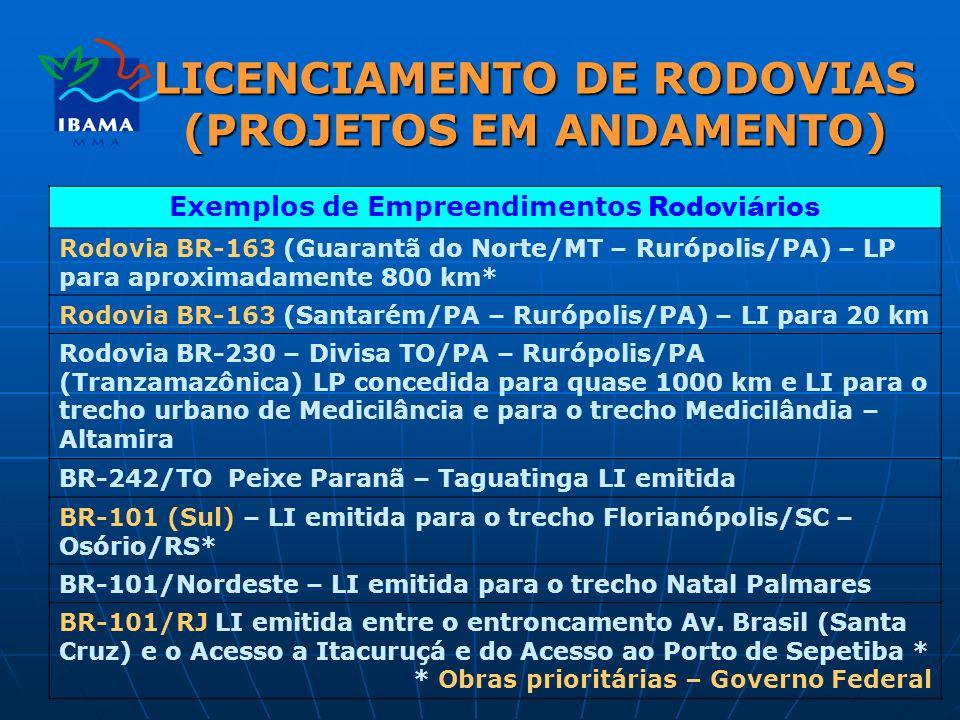 LICENCIAMENTO DE RODOVIAS (PROJETOS EM ANDAMENTO) Exemplos de Empreendimentos Rodoviários Rodovia BR-163 (Guarantã do Norte/MT – Rurópolis/PA) – LP para aproximadamente 800 km* Rodovia BR-163 (Santarém/PA – Rurópolis/PA) – LI para 20 km Rodovia BR-230 – Divisa TO/PA – Rurópolis/PA (Tranzamazônica) LP concedida para quase 1000 km e LI para o trecho urbano de Medicilância e para o trecho Medicilândia – Altamira BR-242/TO Peixe Paranã – Taguatinga LI emitida BR-101 (Sul) – LI emitida para o trecho Florianópolis/SC – Osório/RS* BR-101/Nordeste – LI emitida para o trecho Natal Palmares BR-101/RJ LI emitida entre o entroncamento Av.