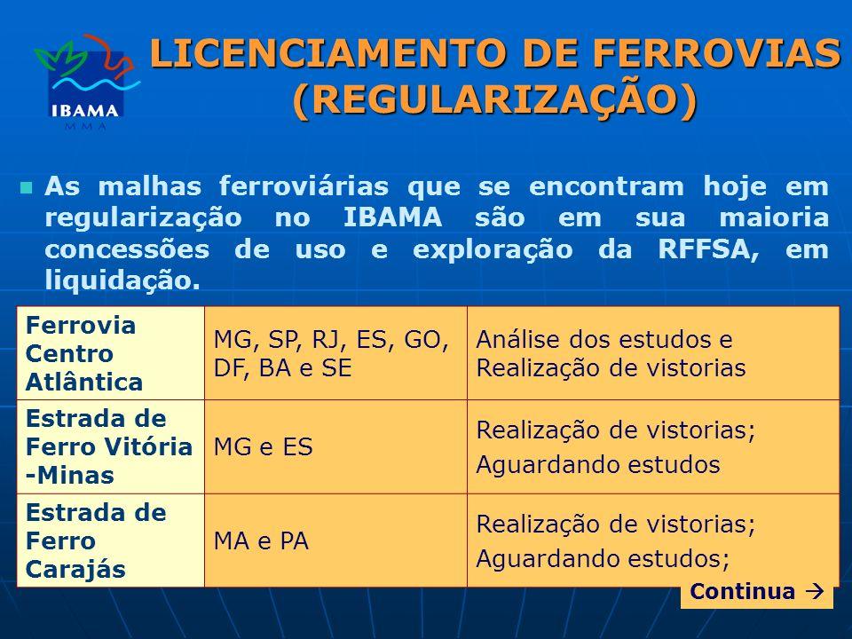 LICENCIAMENTO DE FERROVIAS (REGULARIZAÇÃO) As malhas ferroviárias que se encontram hoje em regularização no IBAMA são em sua maioria concessões de uso e exploração da RFFSA, em liquidação.