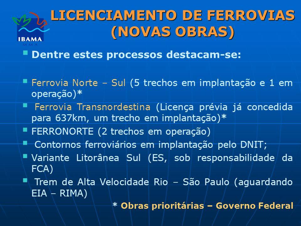 Dentre estes processos destacam-se: Ferrovia Norte – Sul (5 trechos em implantação e 1 em operação)* Ferrovia Transnordestina (Licença prévia já concedida para 637km, um trecho em implantação)* FERRONORTE (2 trechos em operação) Contornos ferroviários em implantação pelo DNIT; Variante Litorânea Sul (ES, sob responsabilidade da FCA) Trem de Alta Velocidade Rio – São Paulo (aguardando EIA – RIMA) * Obras prioritárias – Governo Federal LICENCIAMENTO DE FERROVIAS (NOVAS OBRAS)