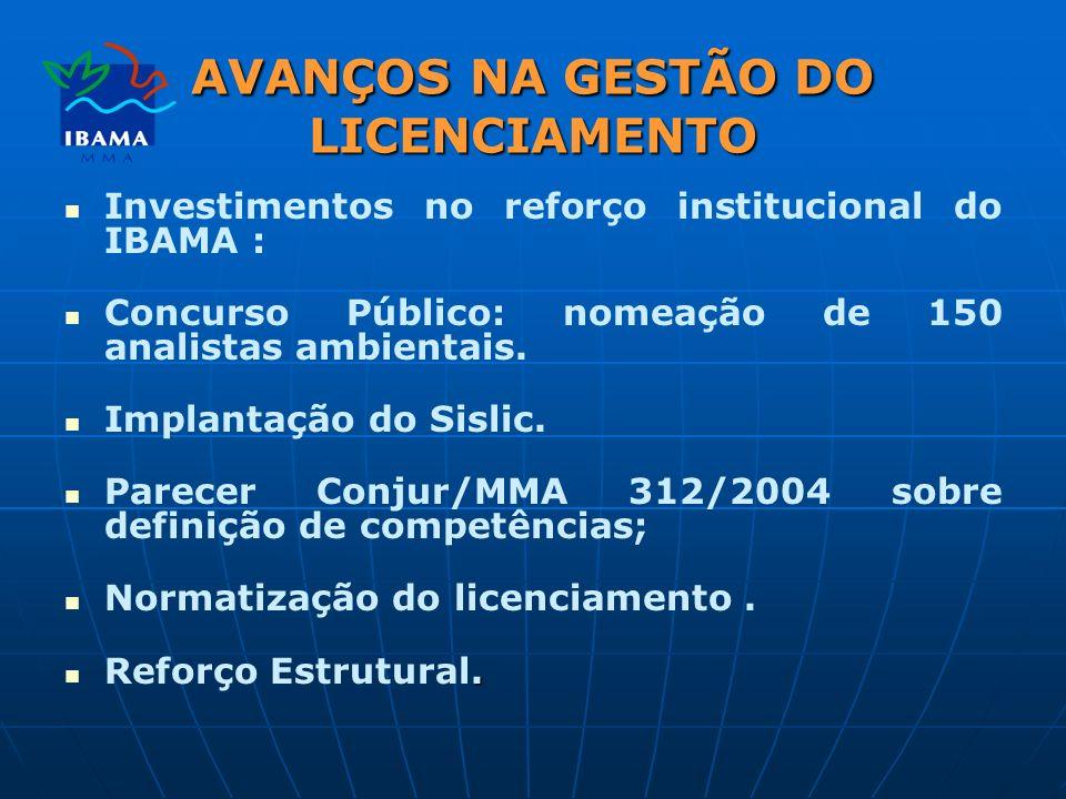 AVANÇOS NA GESTÃO DO LICENCIAMENTO Investimentos no reforço institucional do IBAMA : Concurso Público: nomeação de 150 analistas ambientais.