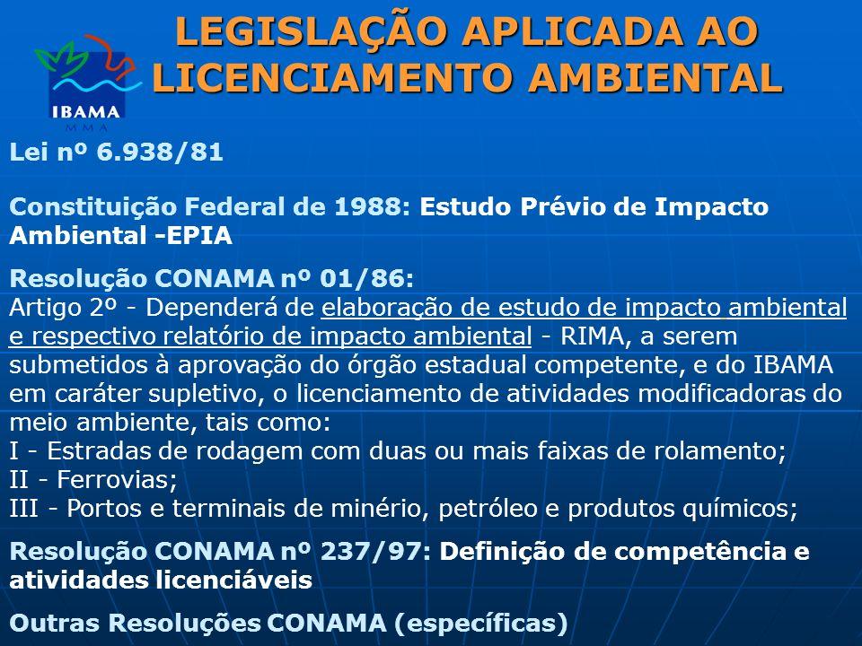 Lei nº 6.938/81 Constituição Federal de 1988: Estudo Prévio de Impacto Ambiental -EPIA Resolução CONAMA nº 01/86: Artigo 2º - Dependerá de elaboração de estudo de impacto ambiental e respectivo relatório de impacto ambiental - RIMA, a serem submetidos à aprovação do órgão estadual competente, e do IBAMA em caráter supletivo, o licenciamento de atividades modificadoras do meio ambiente, tais como: I - Estradas de rodagem com duas ou mais faixas de rolamento; II - Ferrovias; III - Portos e terminais de minério, petróleo e produtos químicos; Resolução CONAMA nº 237/97: Definição de competência e atividades licenciáveis Outras Resoluções CONAMA (específicas) LEGISLAÇÃO APLICADA AO LICENCIAMENTO AMBIENTAL