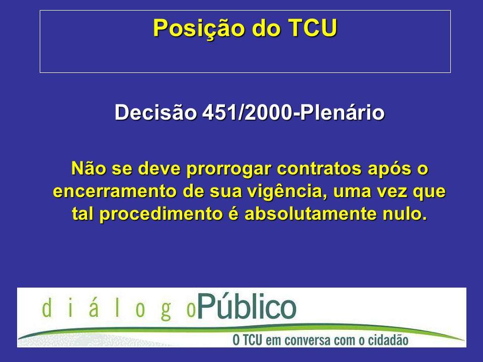 Posição do TCU Decisão 451/2000-Plenário Não se deve prorrogar contratos após o encerramento de sua vigência, uma vez que tal procedimento é absolutam