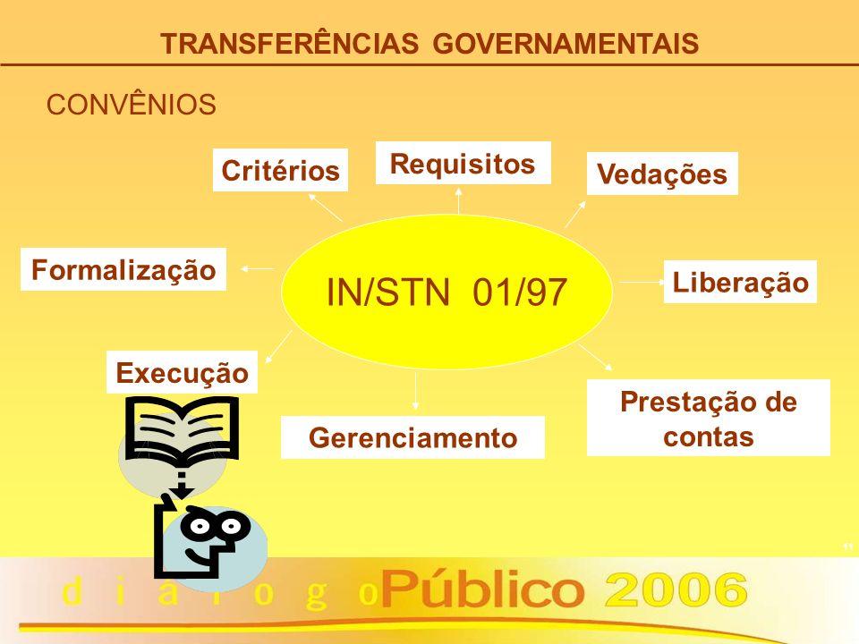 11 IN/STN 01/97 Prestação de contas Gerenciamento Execução Critérios Requisitos Vedações Formalização Liberação CONVÊNIOS TRANSFERÊNCIAS GOVERNAMENTAI
