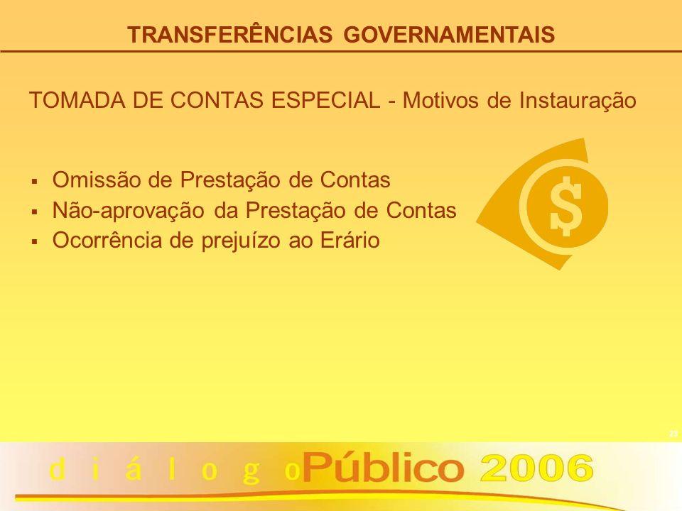 23 TOMADA DE CONTAS ESPECIAL - Motivos de Instauração Omissão de Prestação de Contas Não-aprovação da Prestação de Contas Ocorrência de prejuízo ao Er