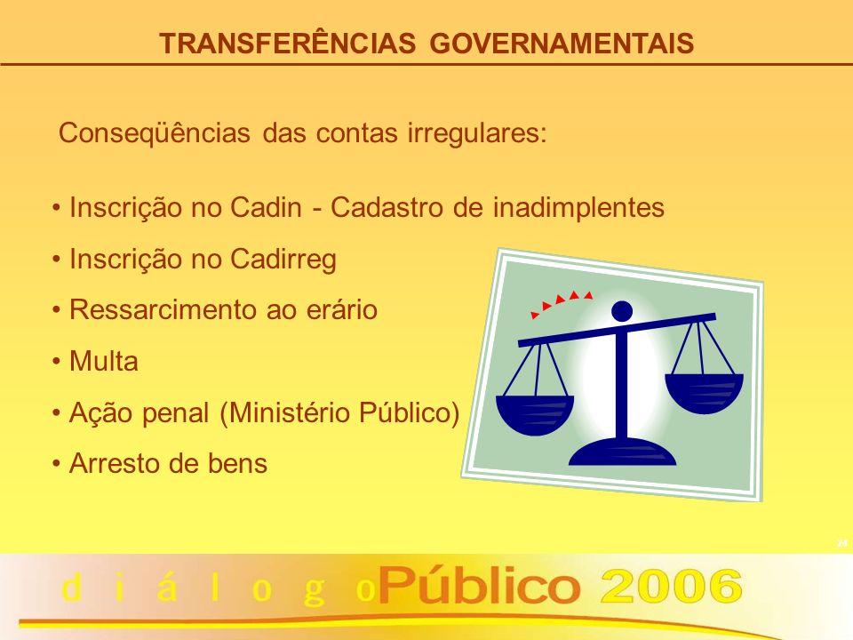 24 Conseqüências das contas irregulares: Inscrição no Cadin - Cadastro de inadimplentes Inscrição no Cadirreg Ressarcimento ao erário Multa Ação penal
