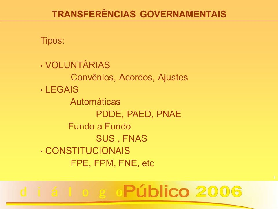 9 Tipos: VOLUNTÁRIAS Convênios, Acordos, Ajustes LEGAIS Automáticas PDDE, PAED, PNAE Fundo a Fundo SUS, FNAS CONSTITUCIONAIS FPE, FPM, FNE, etc TRANSF