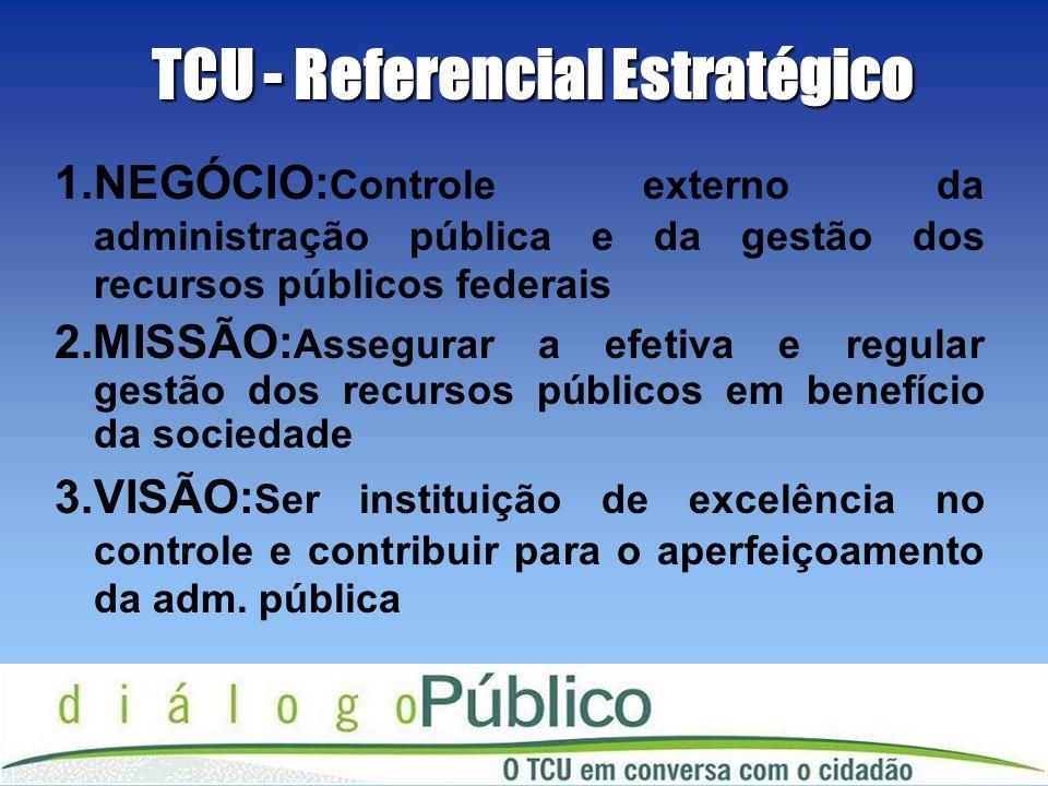 TCU - Referencial Estratégico 1.NEGÓCIO: Controle externo da administração pública e da gestão dos recursos públicos federais 2.MISSÃO: Assegurar a ef