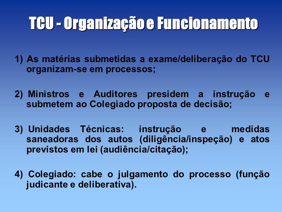 TCU - Organização e Funcionamento TCU - Organização e Funcionamento 1) As matérias submetidas a exame/deliberação do TCU organizam-se em processos; 2)