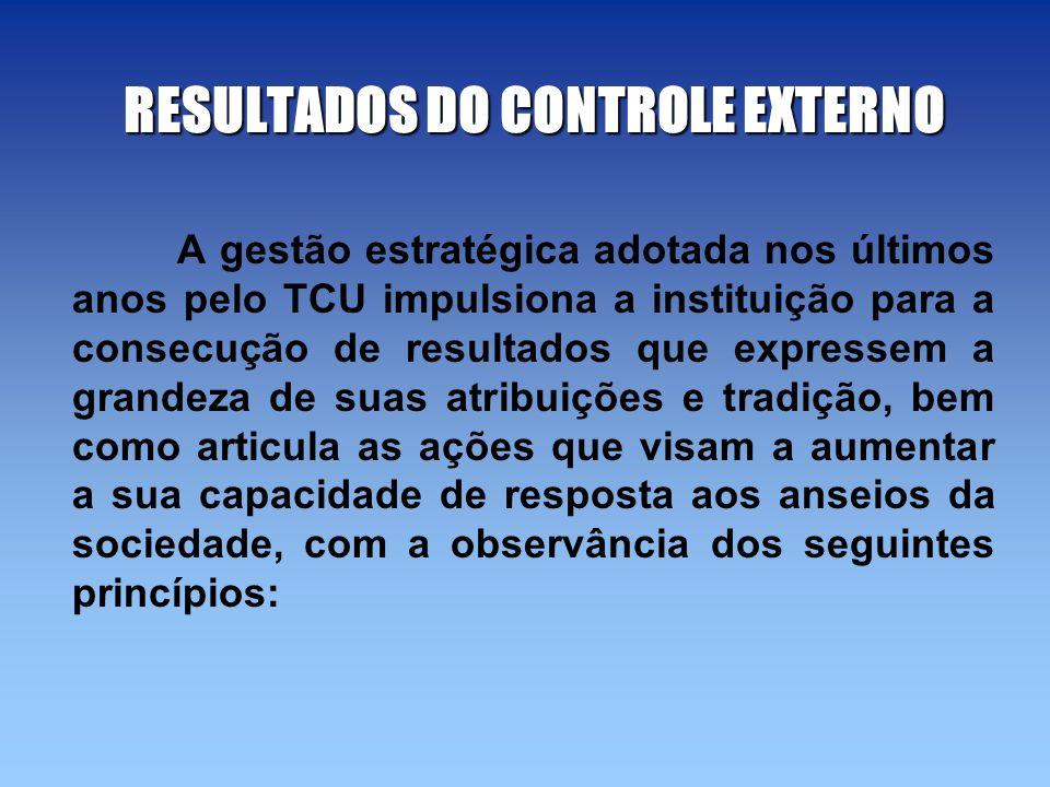 RESULTADOS DO CONTROLE EXTERNO A gestão estratégica adotada nos últimos anos pelo TCU impulsiona a instituição para a consecução de resultados que exp