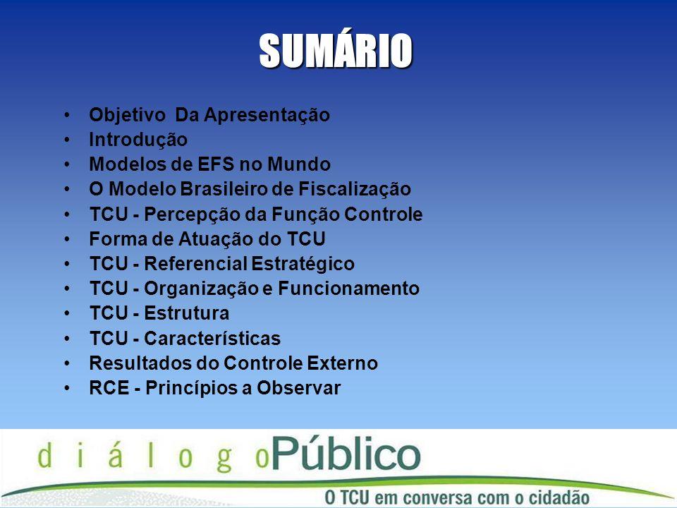 SUMÁRIO Objetivo Da Apresentação Introdução Modelos de EFS no Mundo O Modelo Brasileiro de Fiscalização TCU - Percepção da Função Controle Forma de At