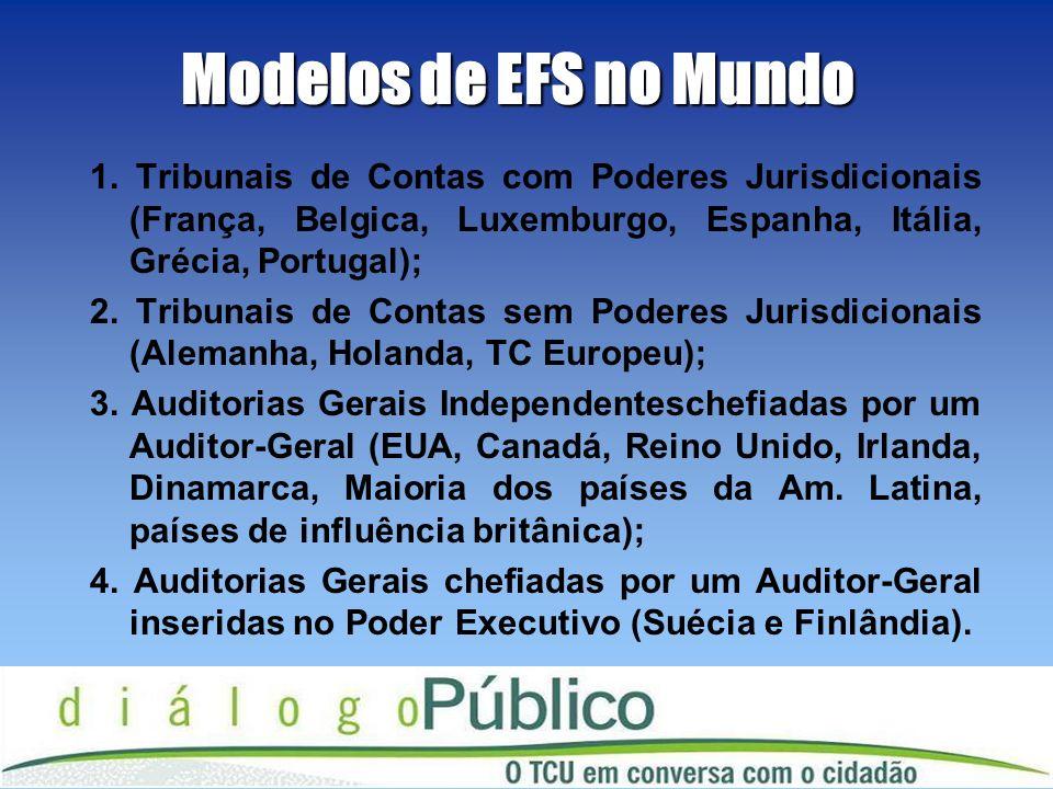 Modelos de EFS no Mundo 1. Tribunais de Contas com Poderes Jurisdicionais (França, Belgica, Luxemburgo, Espanha, Itália, Grécia, Portugal); 2. Tribuna