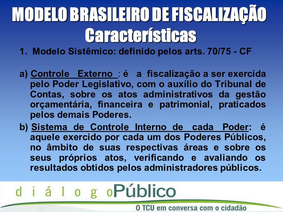MODELO BRASILEIRO DE FISCALIZAÇÃO Características 1. Modelo Sistêmico: definido pelos arts. 70/75 - CF a) Controle Externo : é a fiscalização a ser ex